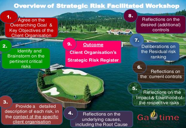 Overview_of_strategic_risk_facilitated_workshop4